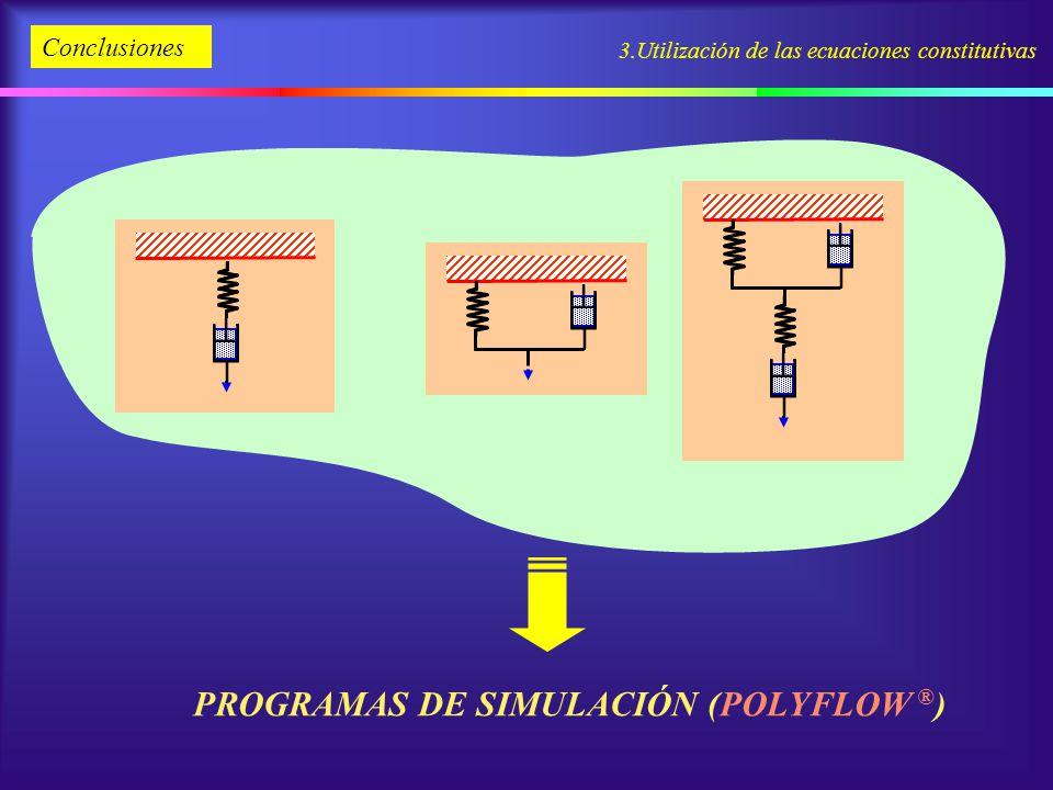 PROGRAMAS DE SIMULACIÓN (POLYFLOW ®)