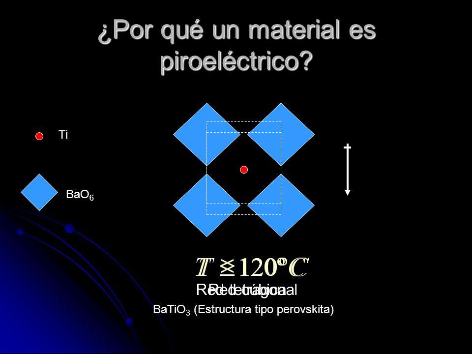¿Por qué un material es piroeléctrico