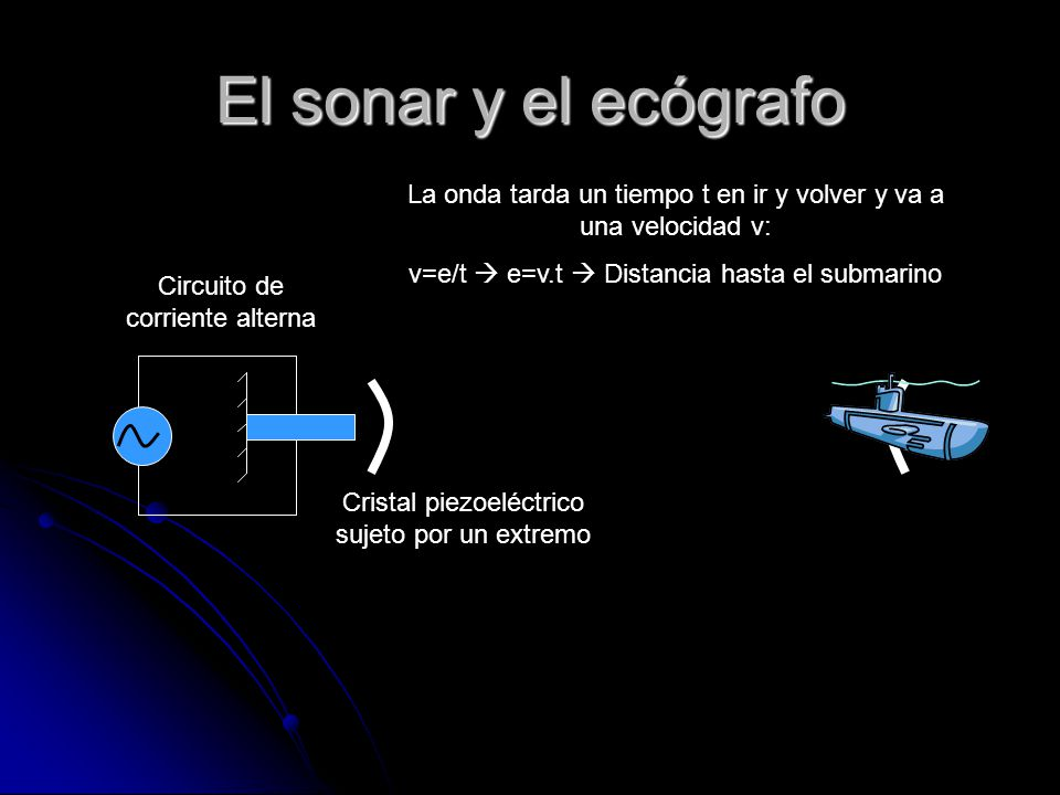 El sonar y el ecógrafo La onda tarda un tiempo t en ir y volver y va a una velocidad v: v=e/t  e=v.t  Distancia hasta el submarino.