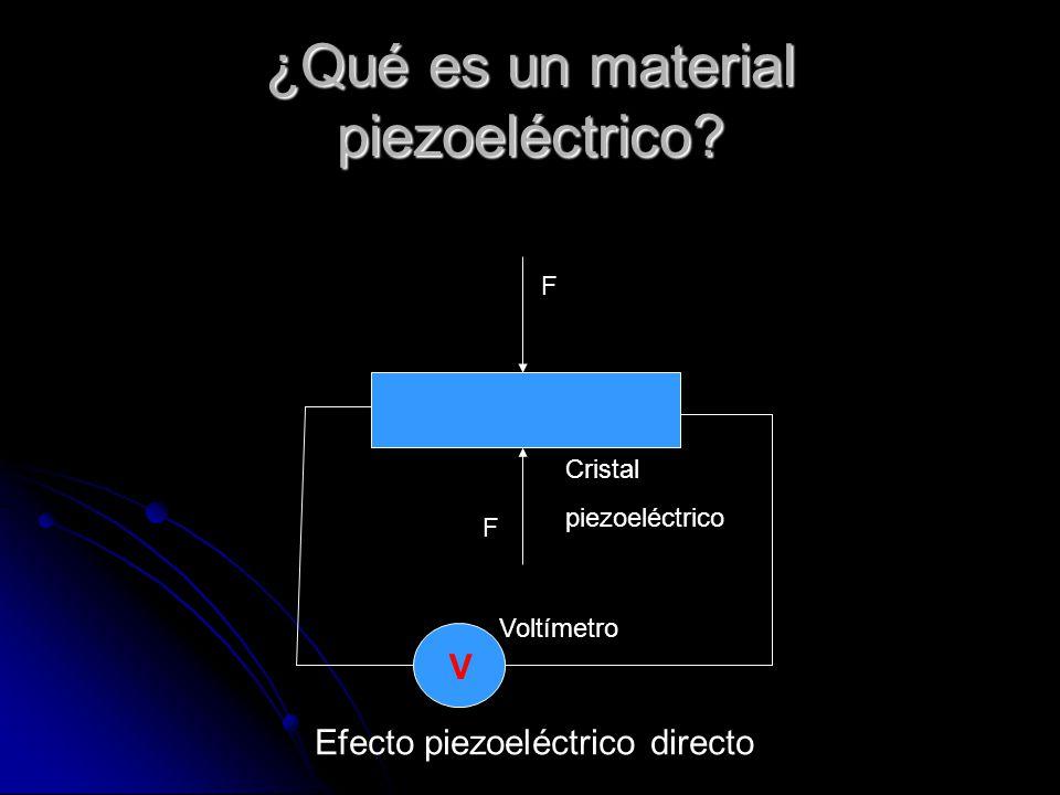 ¿Qué es un material piezoeléctrico