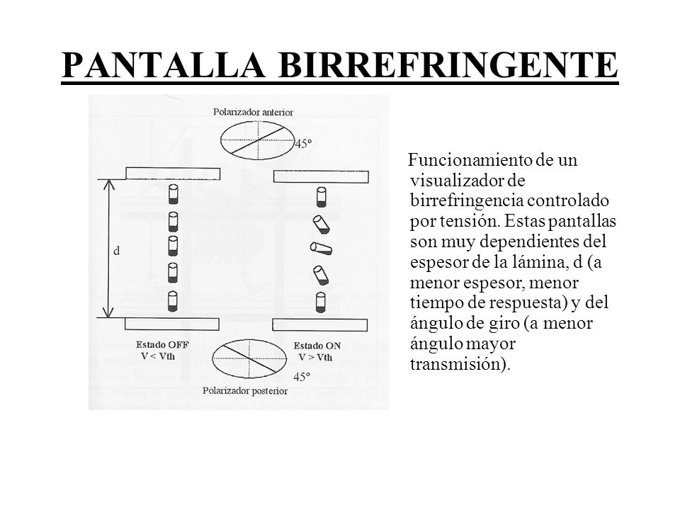 PANTALLA BIRREFRINGENTE