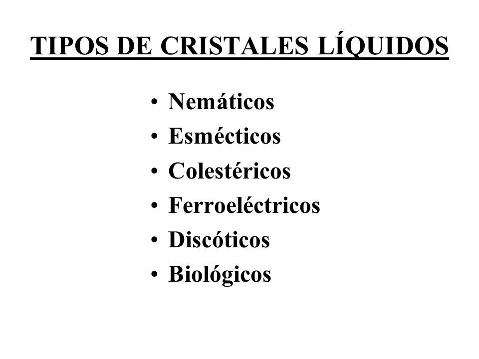 TIPOS DE CRISTALES LÍQUIDOS