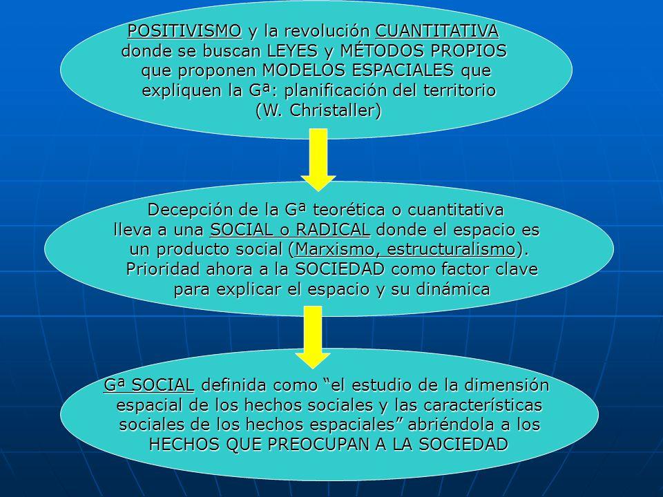 POSITIVISMO y la revolución CUANTITATIVA