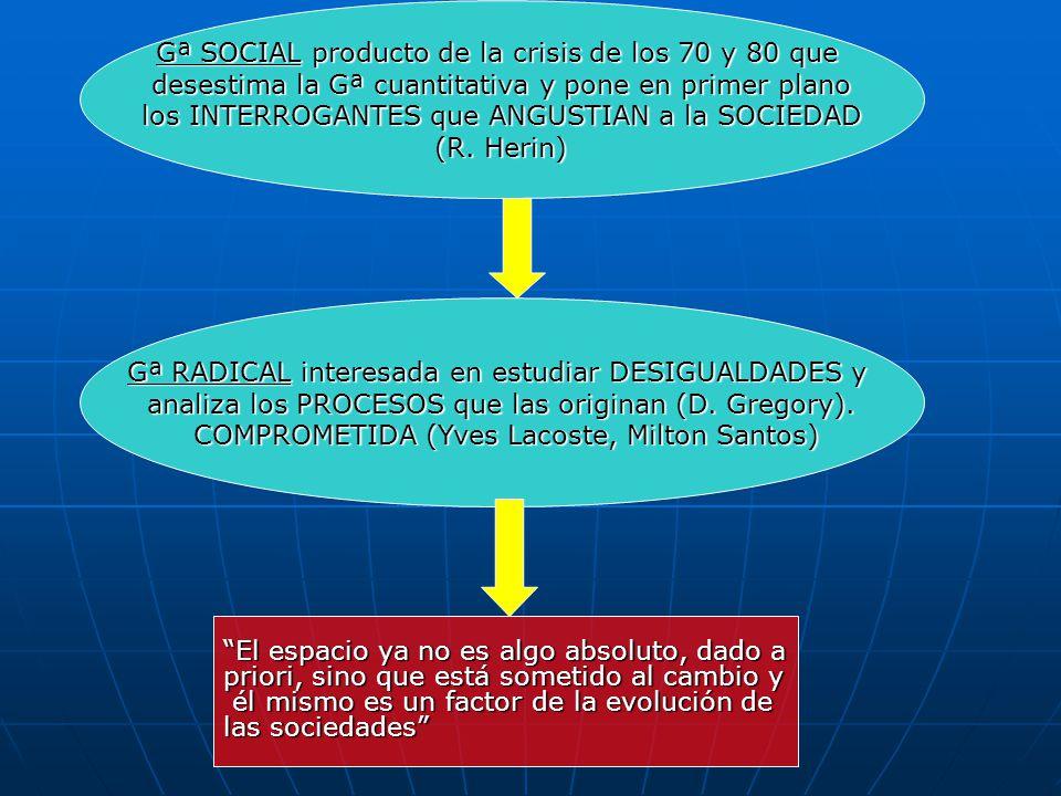 Gª SOCIAL producto de la crisis de los 70 y 80 que