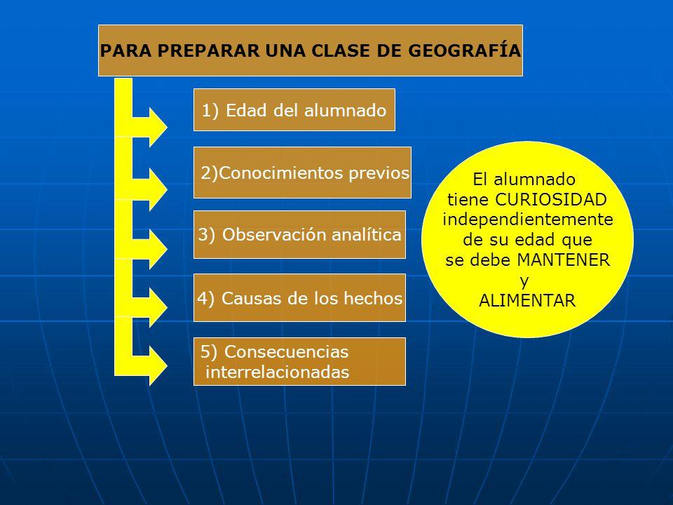 PARA PREPARAR UNA CLASE DE GEOGRAFÍA