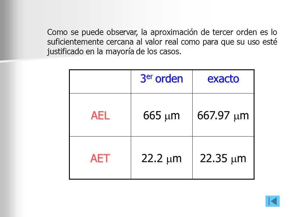 3er orden exacto AEL 665 mm 667.97 mm AET 22.2 mm 22.35 mm