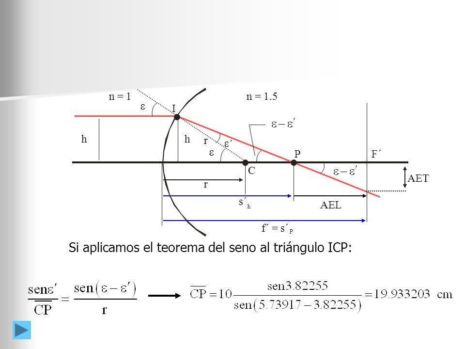 Si aplicamos el teorema del seno al triángulo ICP:
