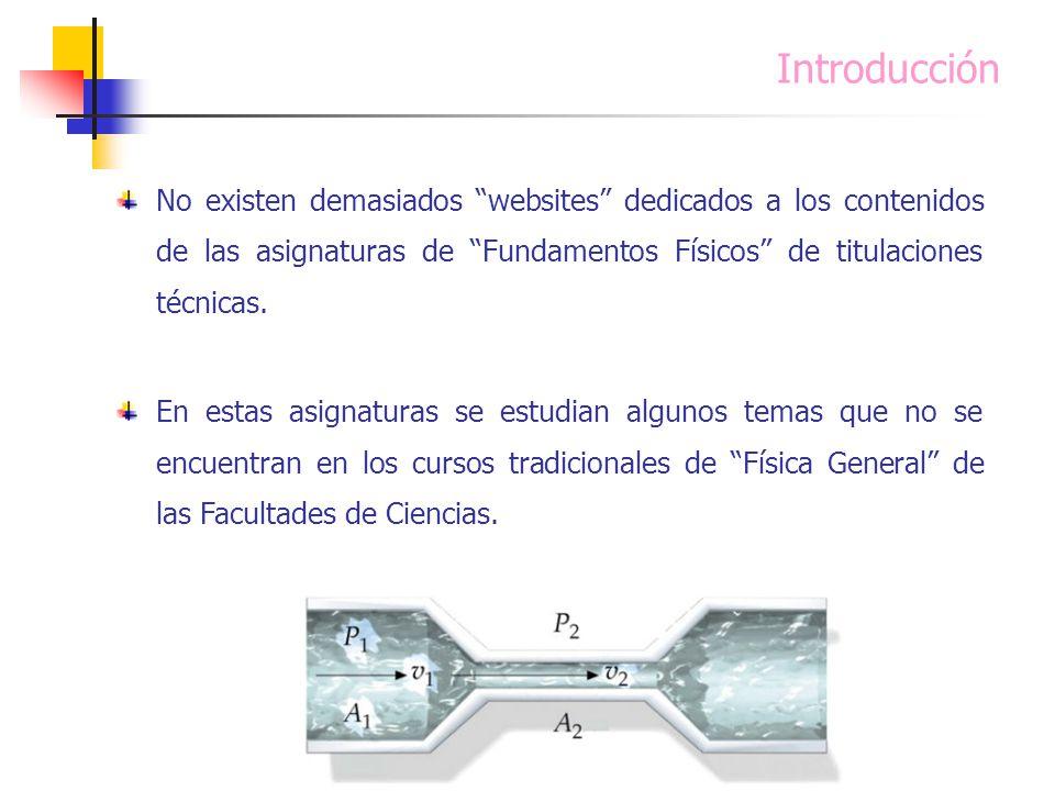 Introducción No existen demasiados websites dedicados a los contenidos de las asignaturas de Fundamentos Físicos de titulaciones técnicas.