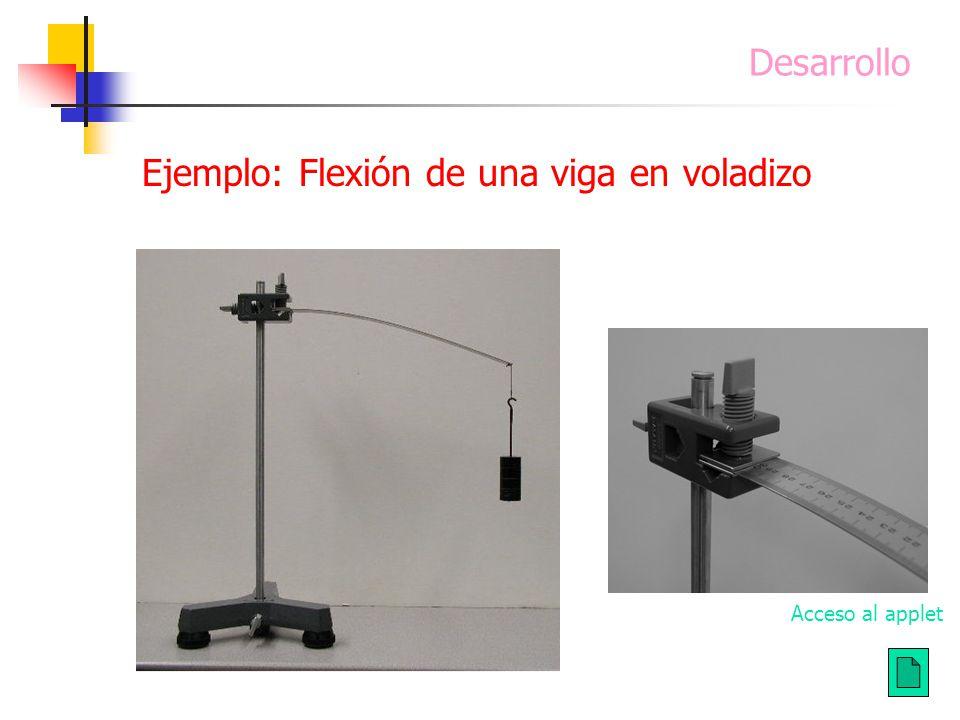 Ejemplo: Flexión de una viga en voladizo