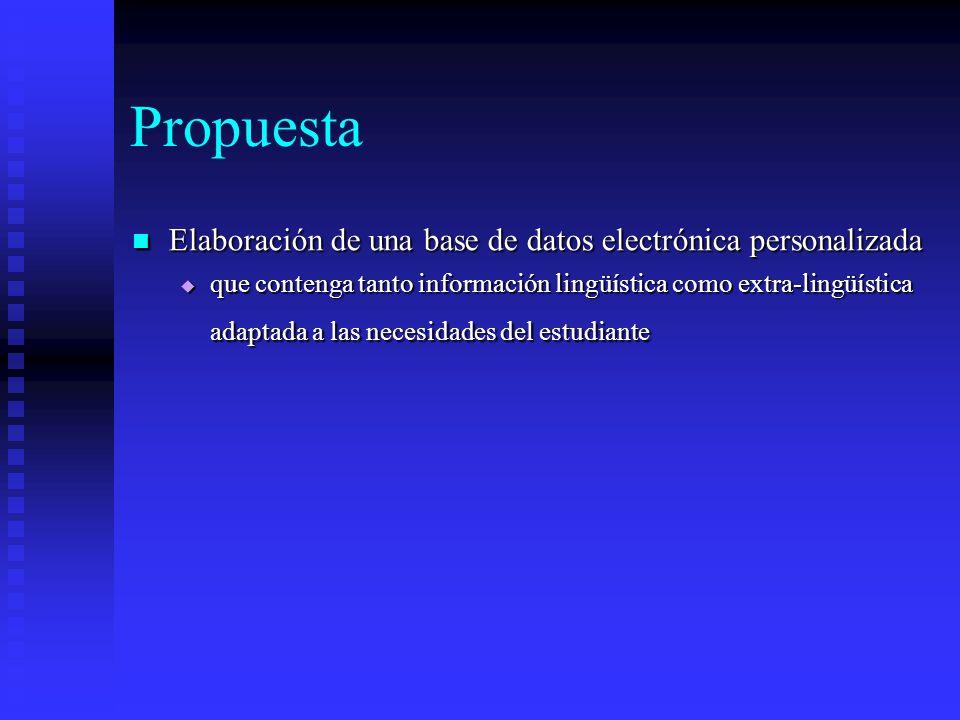 Propuesta Elaboración de una base de datos electrónica personalizada