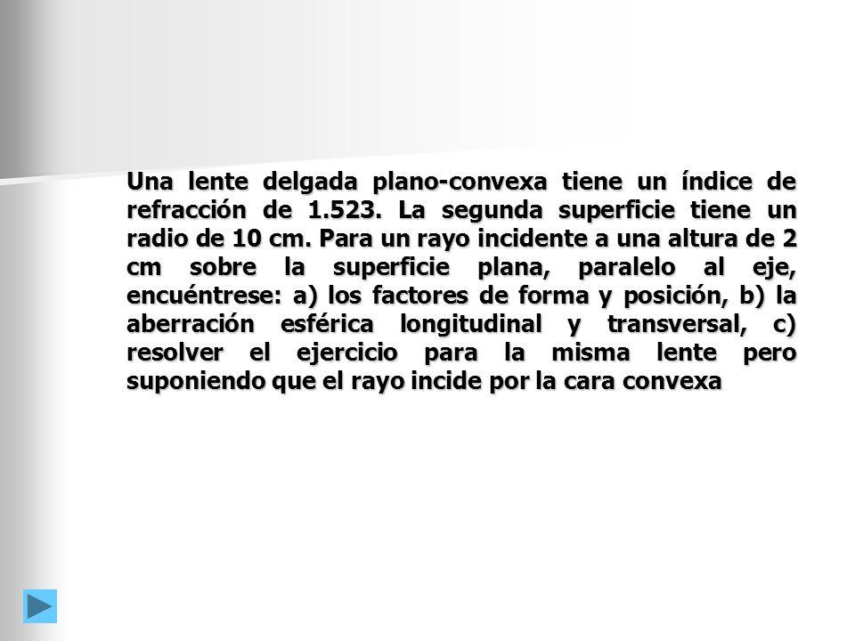 Una lente delgada plano-convexa tiene un índice de refracción de 1.523.