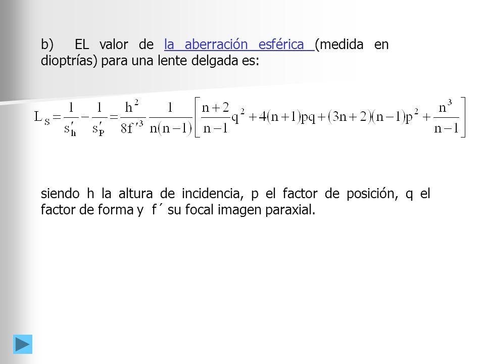 b) EL valor de la aberración esférica (medida en dioptrías) para una lente delgada es: