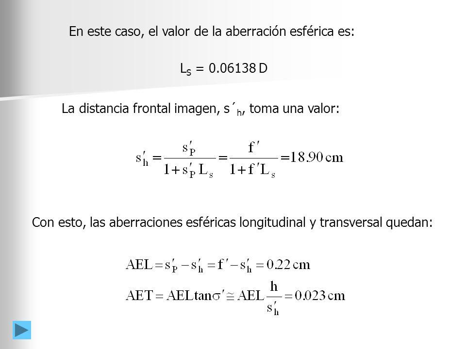 En este caso, el valor de la aberración esférica es: