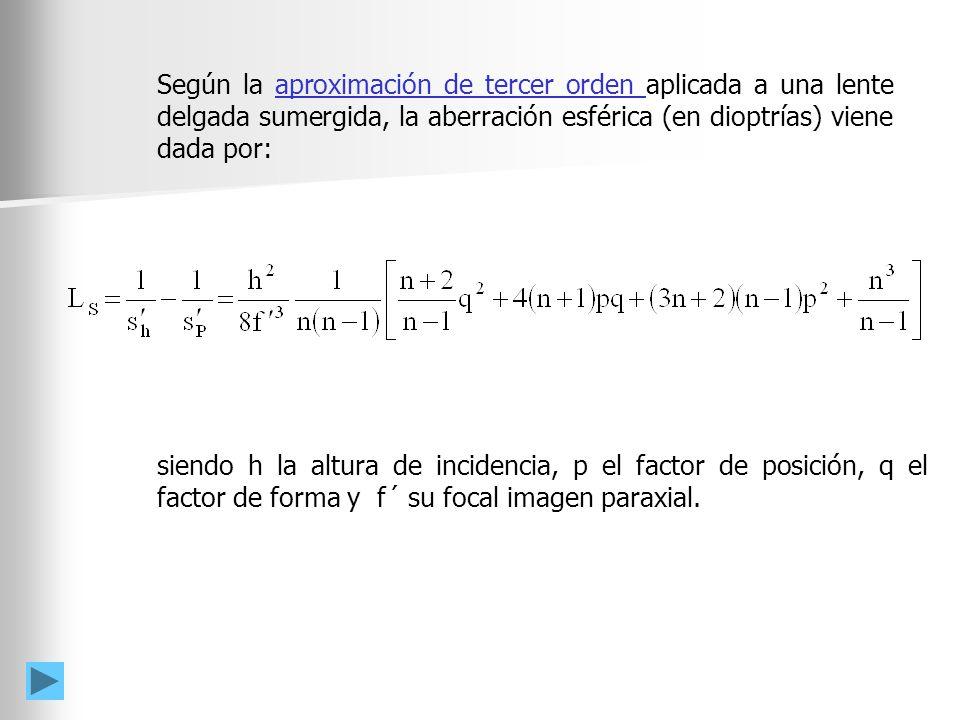 Según la aproximación de tercer orden aplicada a una lente delgada sumergida, la aberración esférica (en dioptrías) viene dada por: