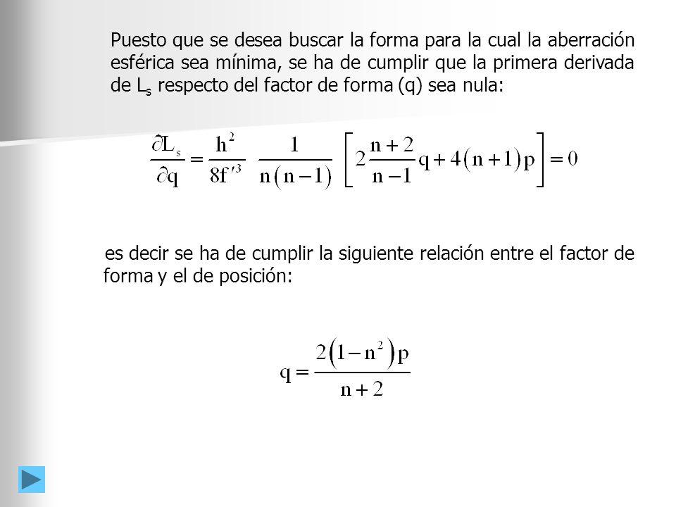 Puesto que se desea buscar la forma para la cual la aberración esférica sea mínima, se ha de cumplir que la primera derivada de Ls respecto del factor de forma (q) sea nula: