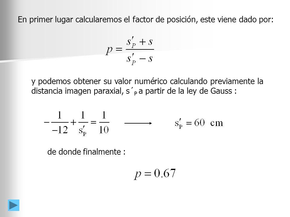 En primer lugar calcularemos el factor de posición, este viene dado por: