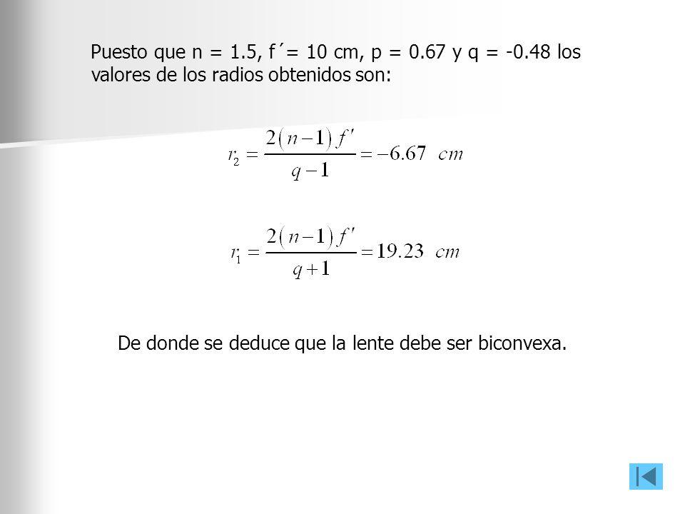 Puesto que n = 1. 5, f´= 10 cm, p = 0. 67 y q = -0