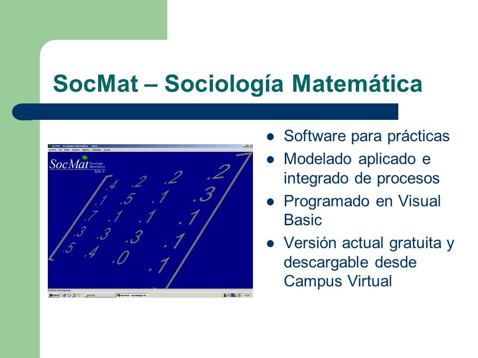 SocMat – Sociología Matemática