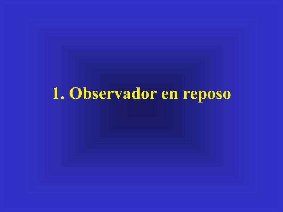 1. Observador en reposo