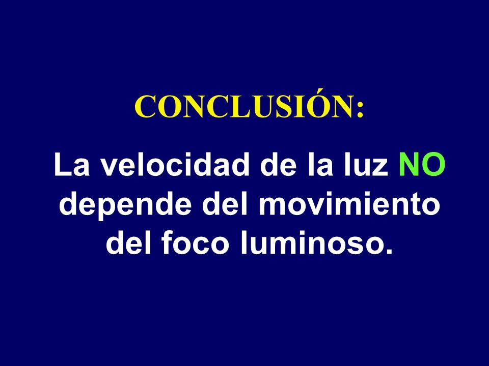 La velocidad de la luz NO depende del movimiento del foco luminoso.