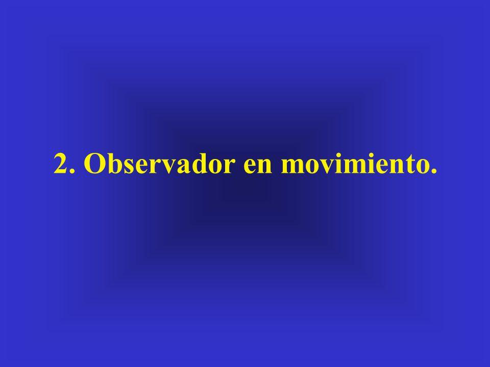 2. Observador en movimiento.