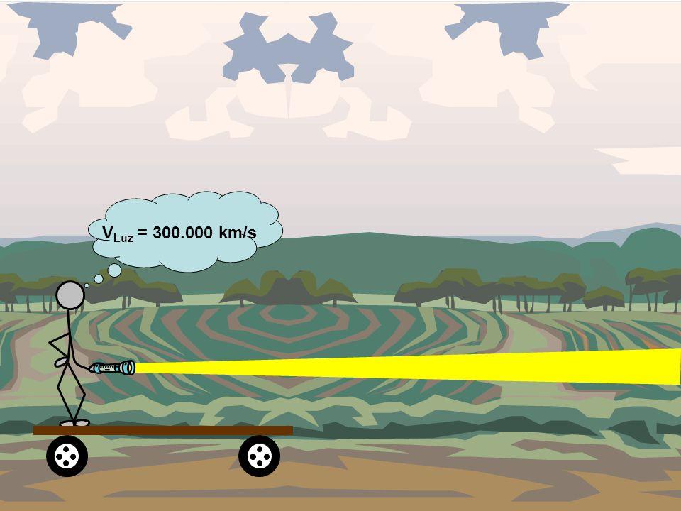 VLuz = 300.000 km/s