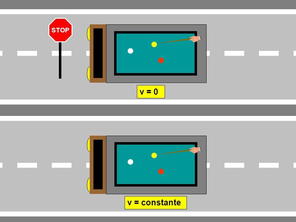 STOP v = 0 v = constante