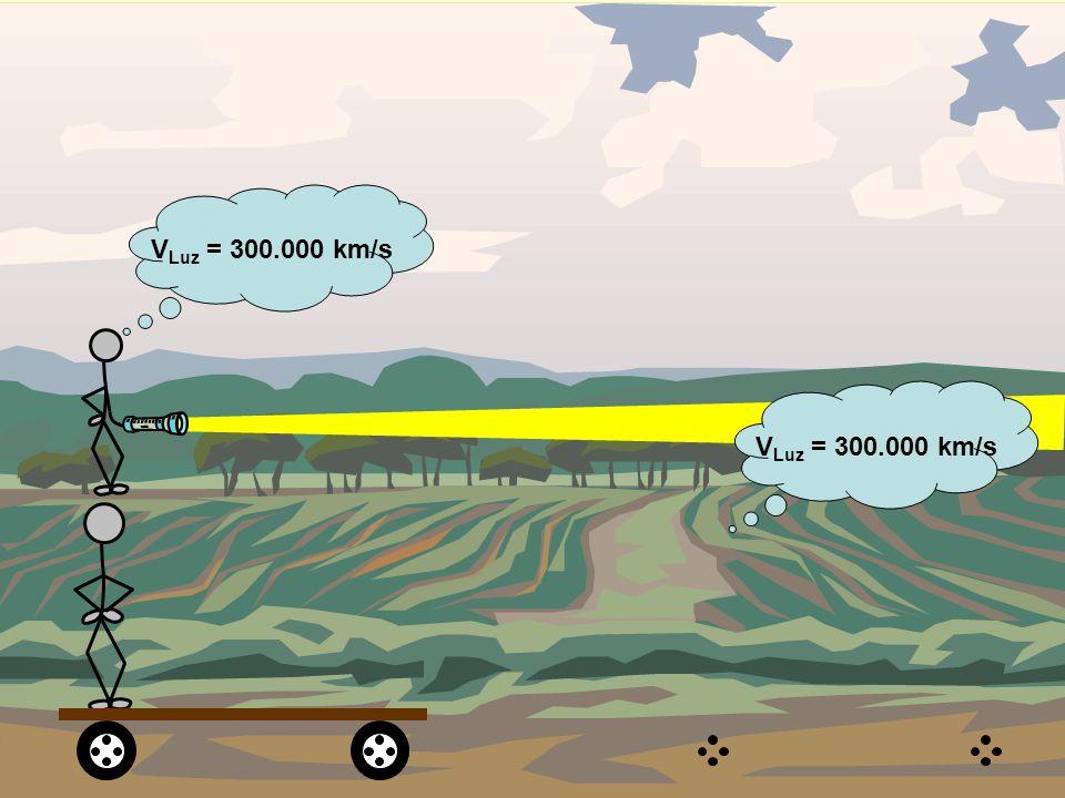 VLuz = 300.000 km/s VLuz = 300.000 km/s
