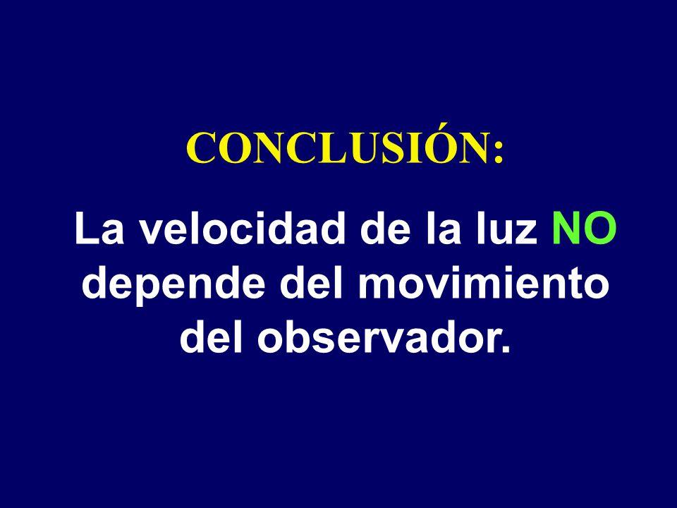 La velocidad de la luz NO depende del movimiento del observador.