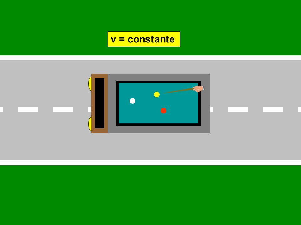v = constante