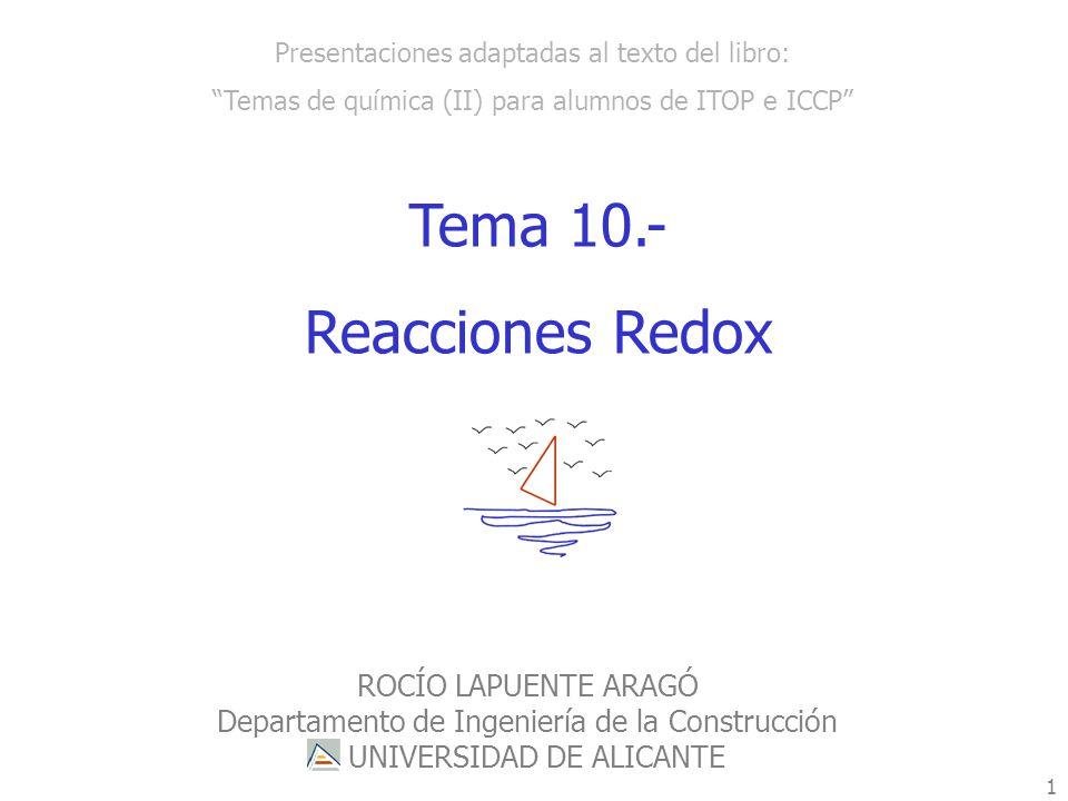 Tema 10.- Reacciones Redox ROCÍO LAPUENTE ARAGÓ