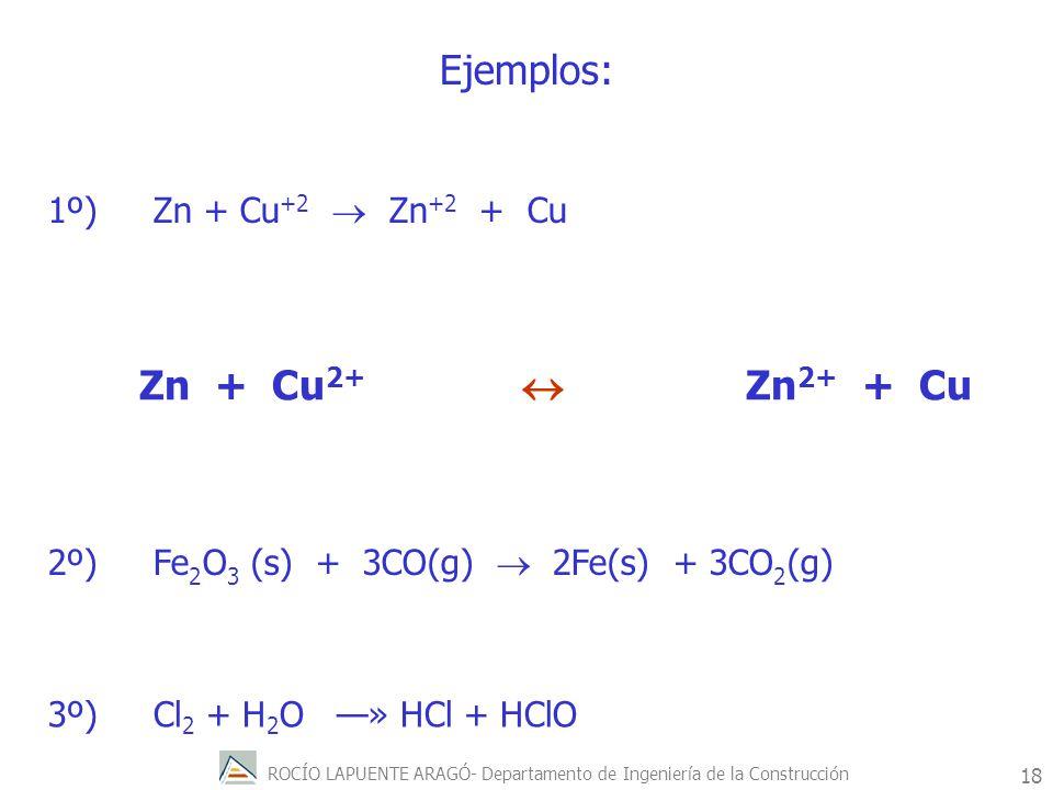 Ejemplos: Zn + Cu2+  Zn2+ + Cu 1º) Zn + Cu+2  Zn+2 + Cu