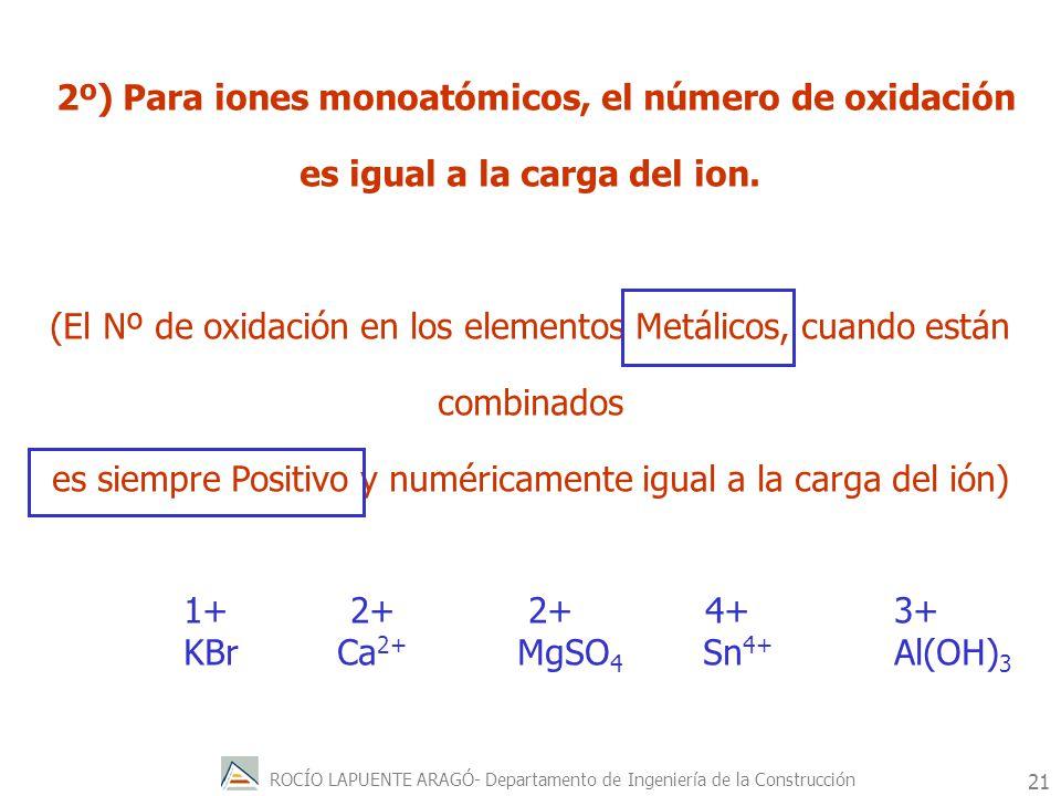 es siempre Positivo y numéricamente igual a la carga del ión)