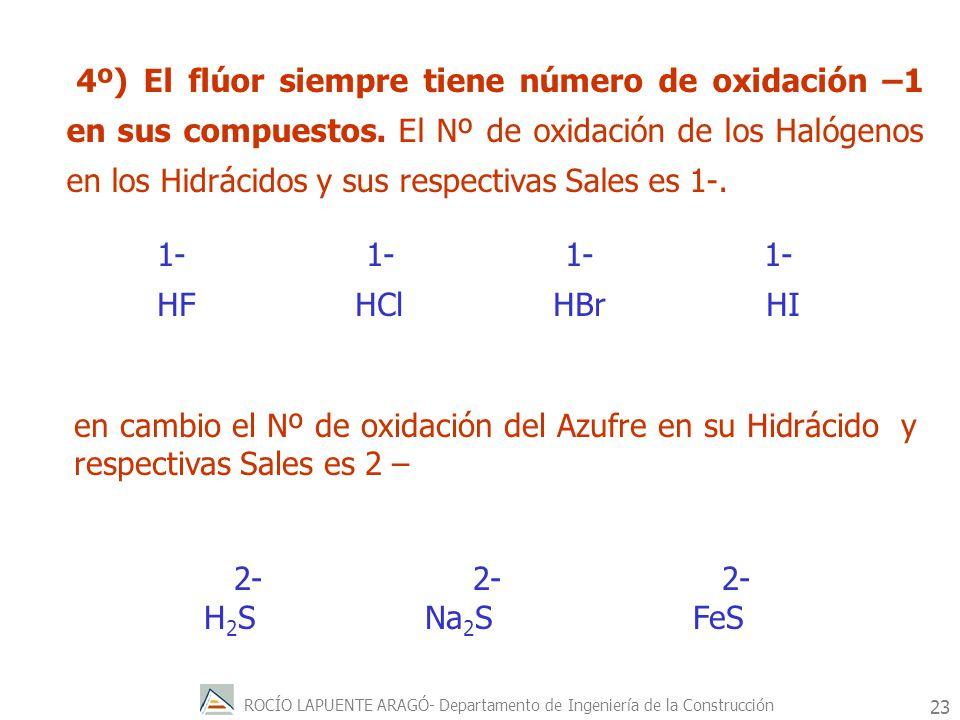 4º) El flúor siempre tiene número de oxidación –1 en sus compuestos