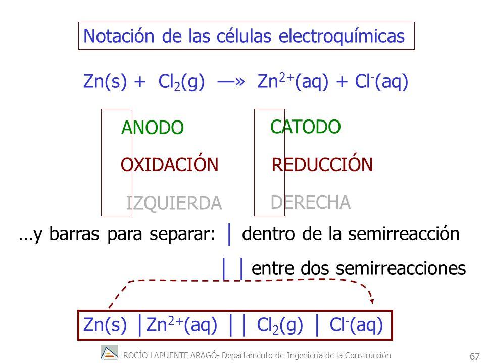 Notación de las células electroquímicas