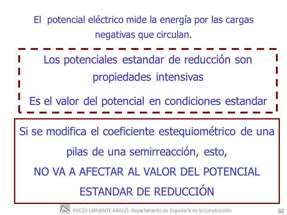Los potenciales estandar de reducción son propiedades intensivas