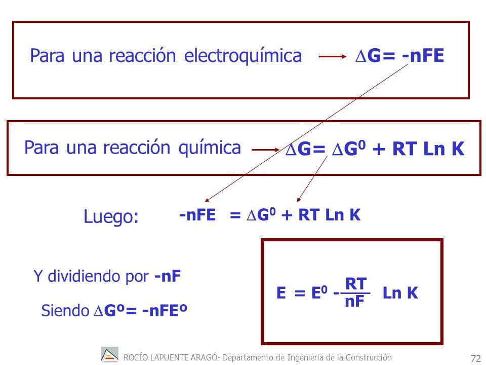Para una reacción electroquímica DG= -nFE