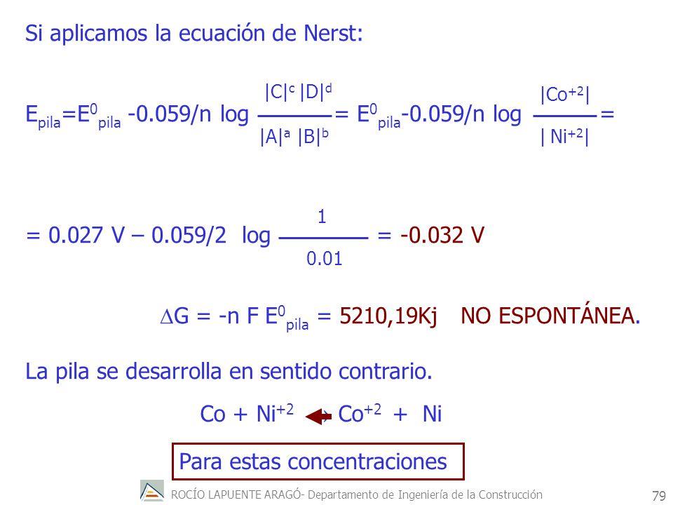 Si aplicamos la ecuación de Nerst: