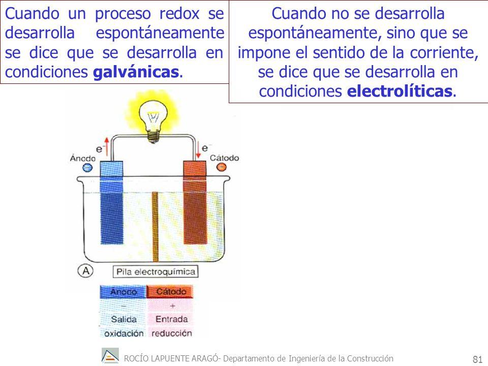 Cuando un proceso redox se desarrolla espontáneamente se dice que se desarrolla en condiciones galvánicas.