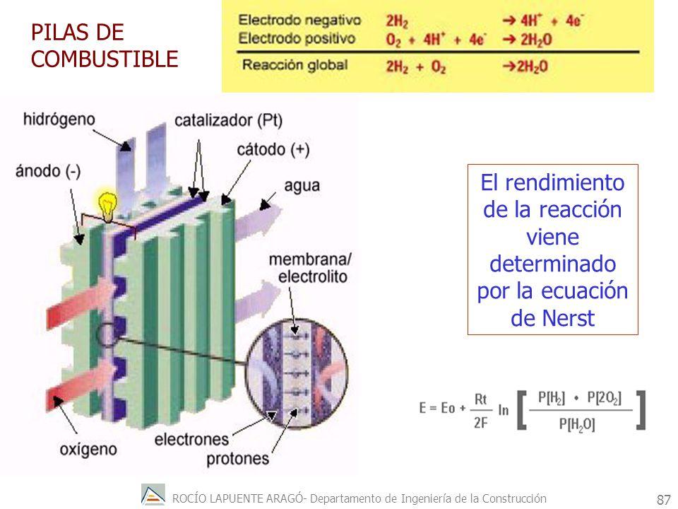 PILAS DE COMBUSTIBLE El rendimiento de la reacción viene determinado por la ecuación de Nerst