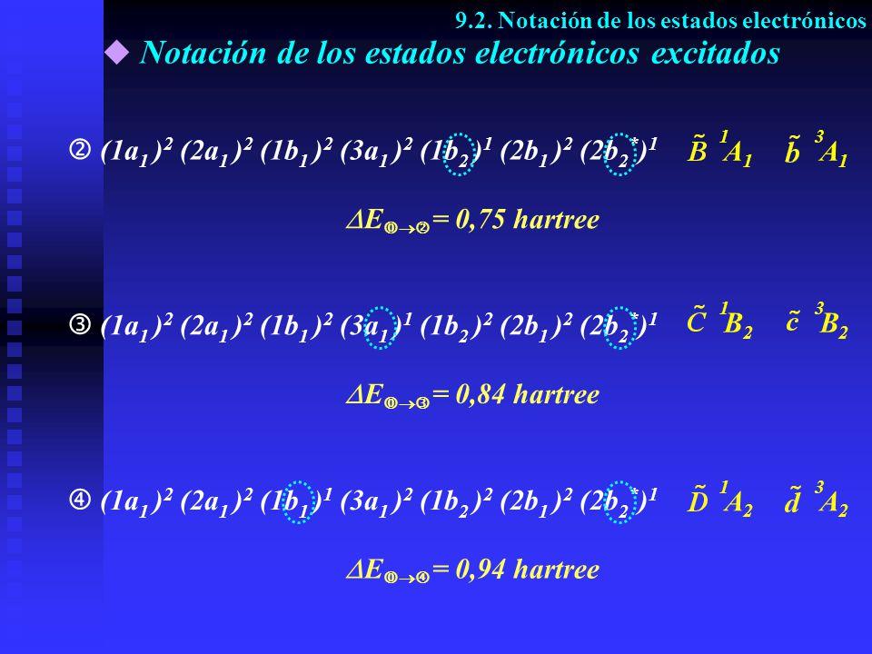 Notación de los estados electrónicos excitados