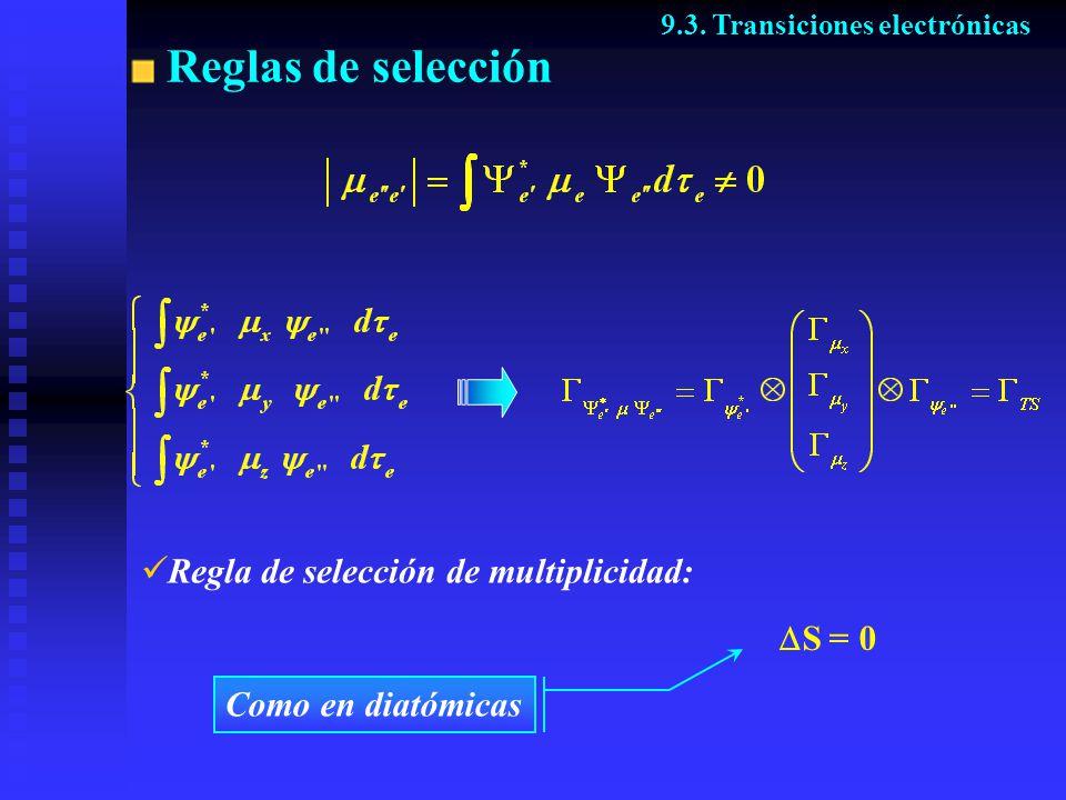 Reglas de selección Regla de selección de multiplicidad: DS = 0