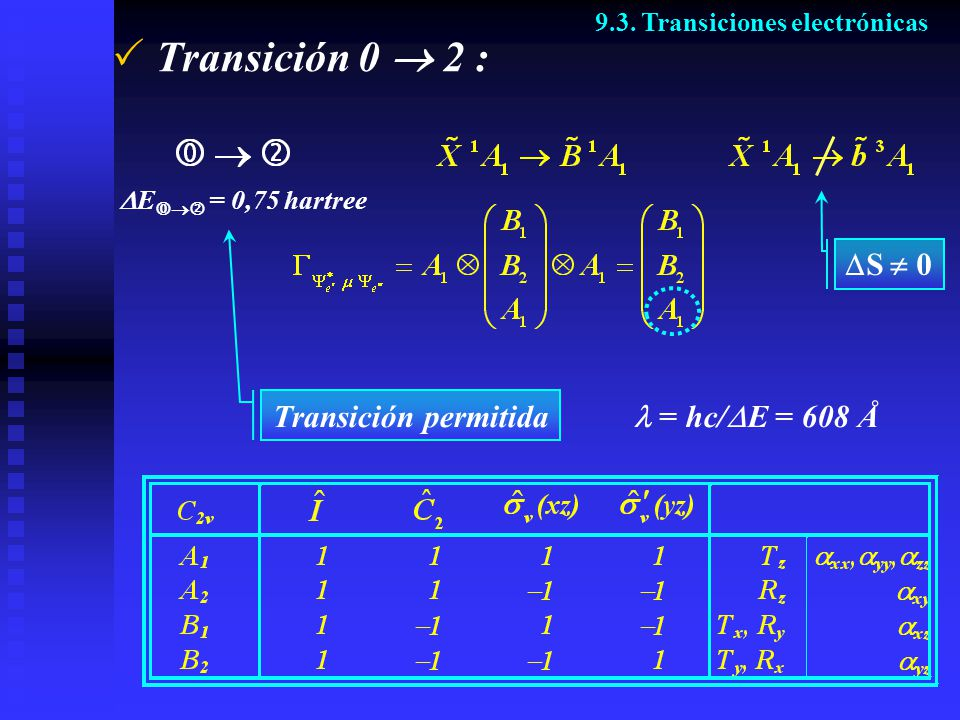 Transición 0  2 : DS  0 Transición permitida  = hc/E = 608 Å