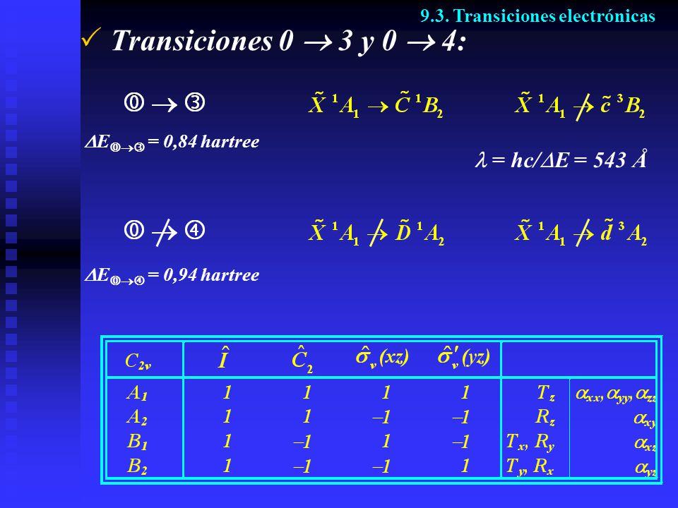 Transiciones 0  3 y 0  4:  = hc/E = 543 Å