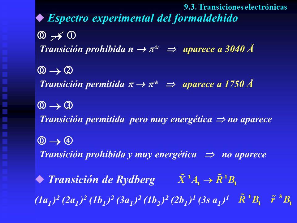 Espectro experimental del formaldehido