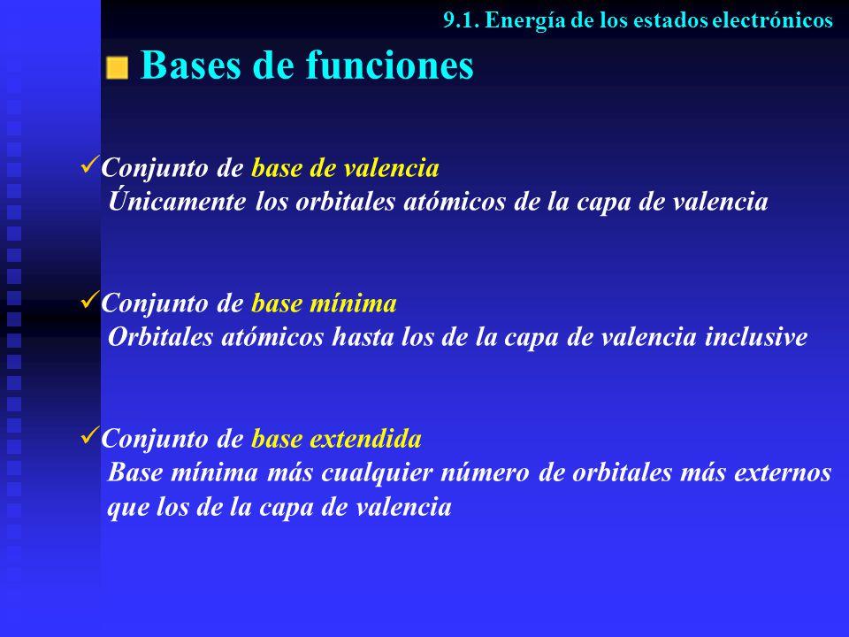 Bases de funciones Conjunto de base de valencia