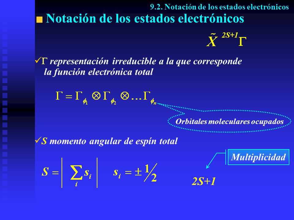 Notación de los estados electrónicos