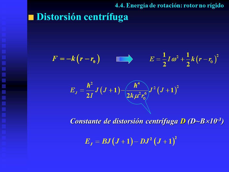 Distorsión centrífuga