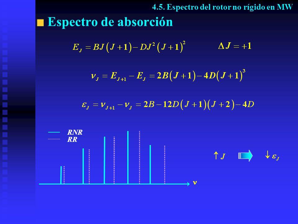 4.5. Espectro del rotor no rígido en MW