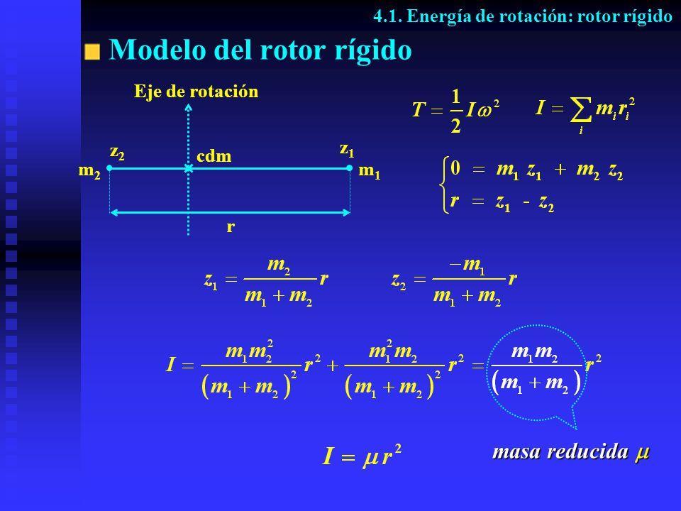 Modelo del rotor rígido